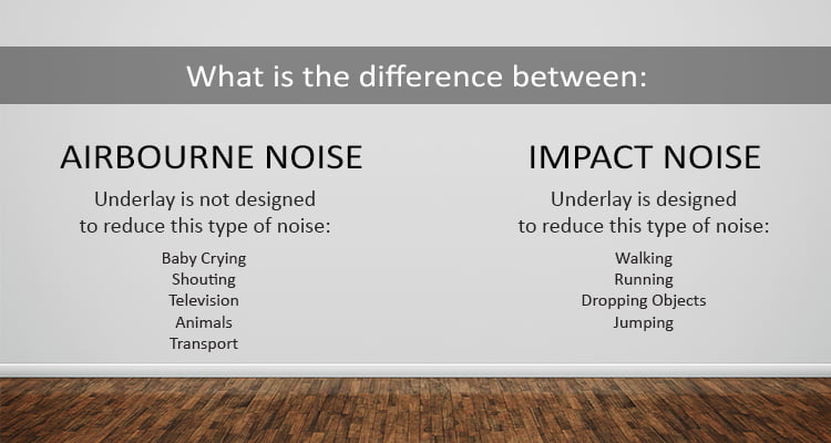 Airbourne Sound and Impact Noise